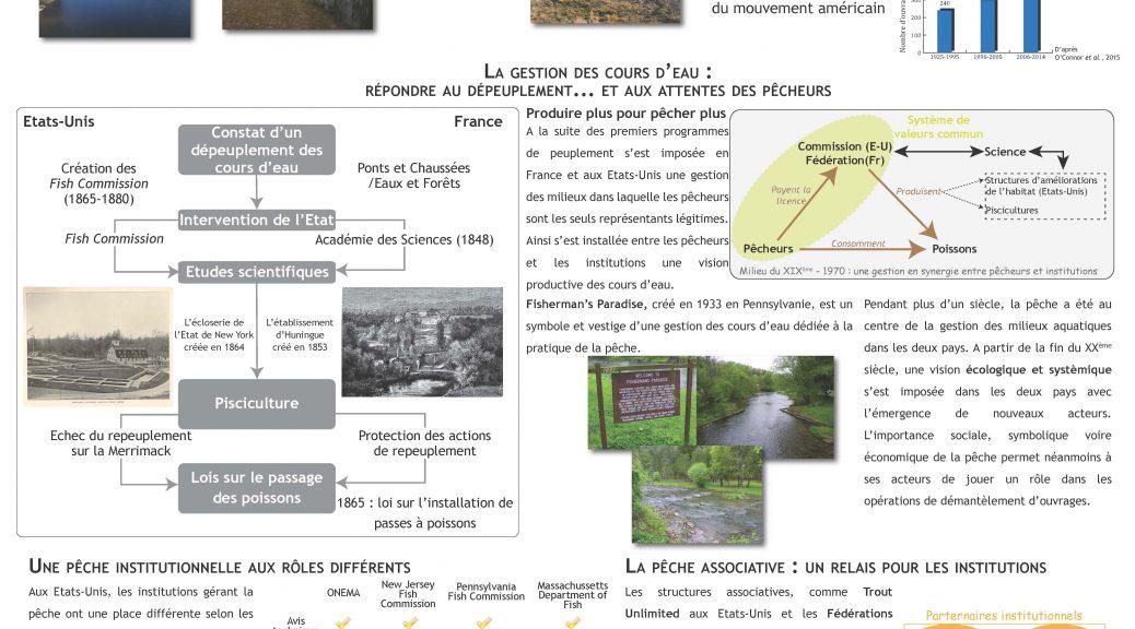 LDrapier_poster_doctoriales